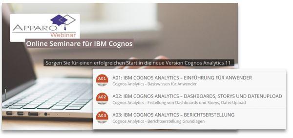 Cognos Usergroup Fachkonferenz am 12.11.2019 – Migration von 10 nach 11